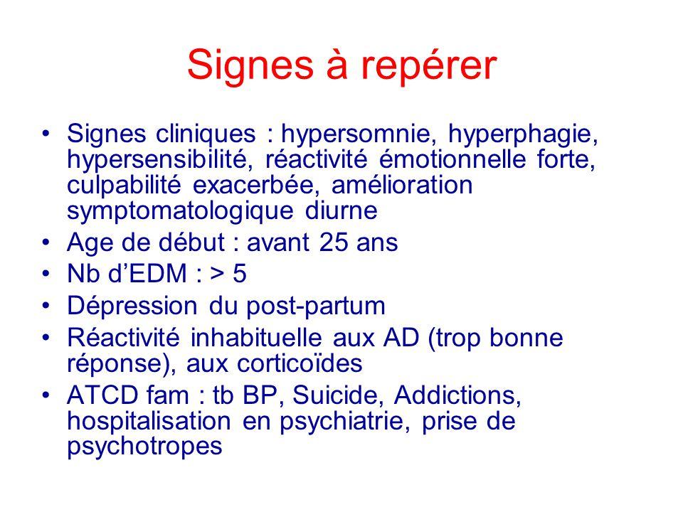 Signes à repérer Signes cliniques : hypersomnie, hyperphagie, hypersensibilité, réactivité émotionnelle forte, culpabilité exacerbée, amélioration sym