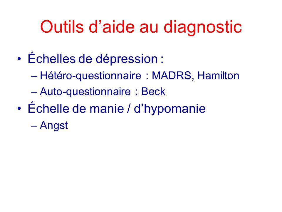 Outils daide au diagnostic Échelles de dépression : –Hétéro-questionnaire : MADRS, Hamilton –Auto-questionnaire : Beck Échelle de manie / dhypomanie –