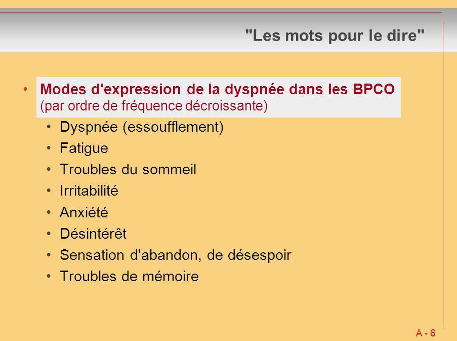 Les mots pour le dire Modes d expression de la dyspnée dans les BPCO (par ordre de fréquence décroissante) Dyspnée (essoufflement) Fatigue Troubles du sommeil Irritabilité Anxiété Désintérêt Sensation d abandon, de désespoir Troubles de mémoire A - 6