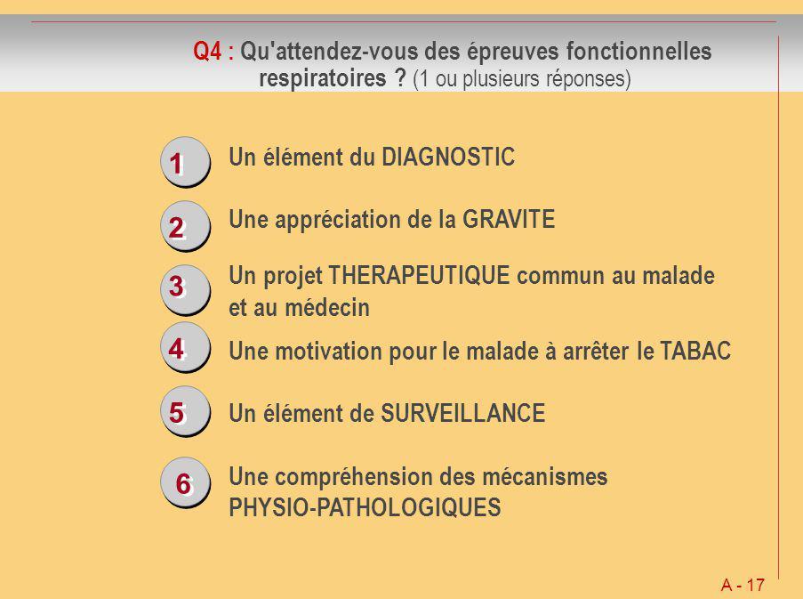 1 1 2 2 3 3 4 4 5 5 6 6 Q4 : Qu'attendez-vous des épreuves fonctionnelles respiratoires ? (1 ou plusieurs réponses) Un élément du DIAGNOSTIC Une appré