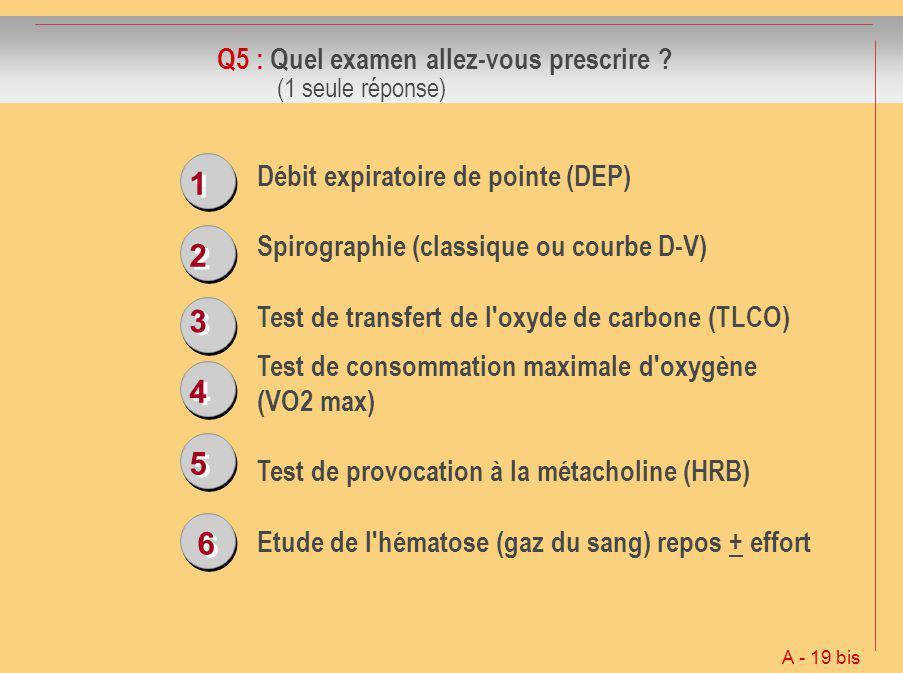 1 1 2 2 3 3 4 4 5 5 6 6 Q5 : Quel examen allez-vous prescrire ? (1 seule réponse) Débit expiratoire de pointe (DEP) Spirographie (classique ou courbe