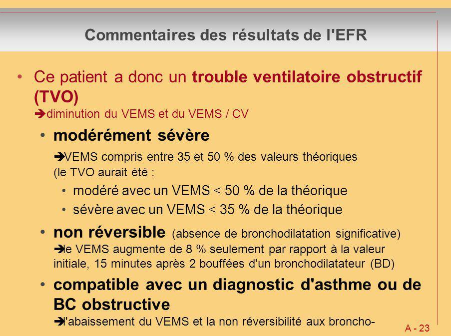 Commentaires des résultats de l'EFR Ce patient a donc un trouble ventilatoire obstructif (TVO) diminution du VEMS et du VEMS / CV modérément sévère VE