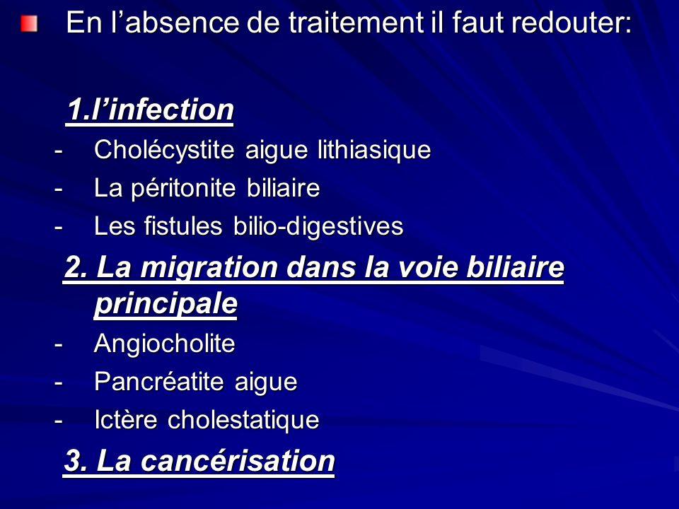 En labsence de traitement il faut redouter: 1.linfection -Cholécystite aigue lithiasique -La péritonite biliaire -Les fistules bilio-digestives 2. La
