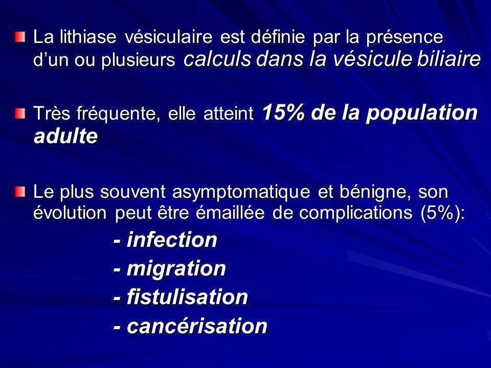 La lithiase vésiculaire est définie par la présence dun ou plusieurs calculs dans la vésicule biliaire Très fréquente, elle atteint 15% de la populati