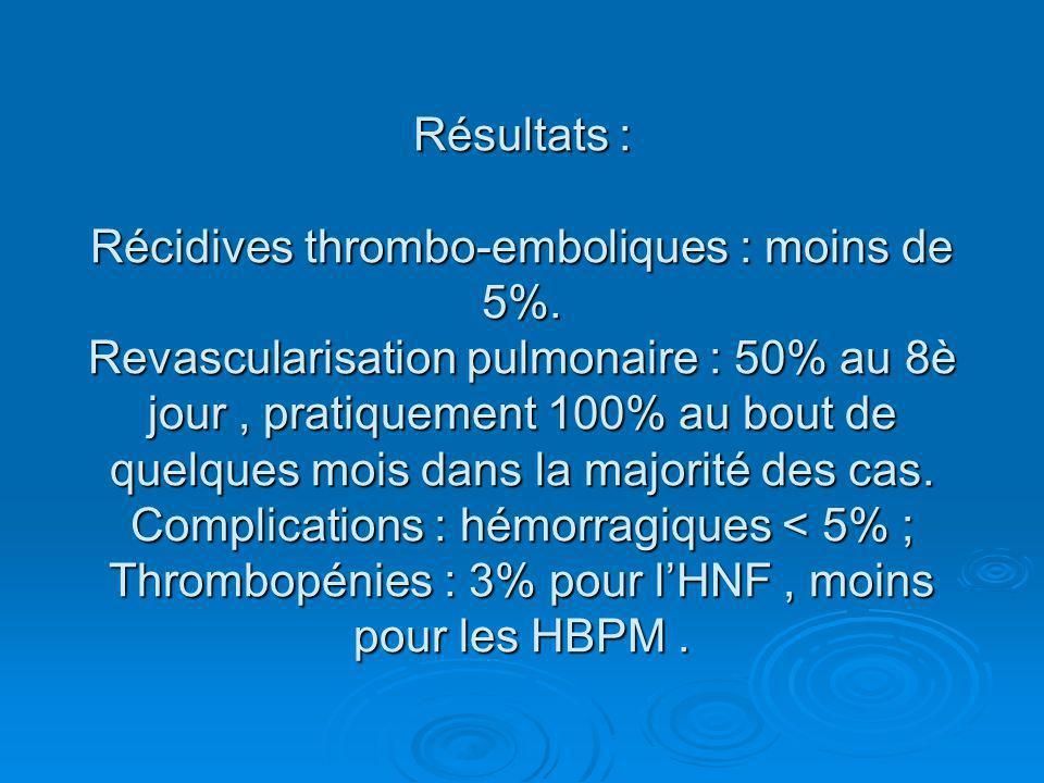 Résultats : Récidives thrombo-emboliques : moins de 5%. Revascularisation pulmonaire : 50% au 8è jour, pratiquement 100% au bout de quelques mois dans