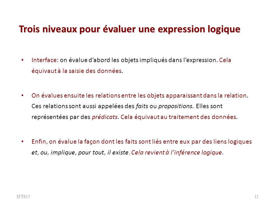 Trois niveaux pour évaluer une expression logique Interface: on évalue dabord les objets impliqués dans lexpression.