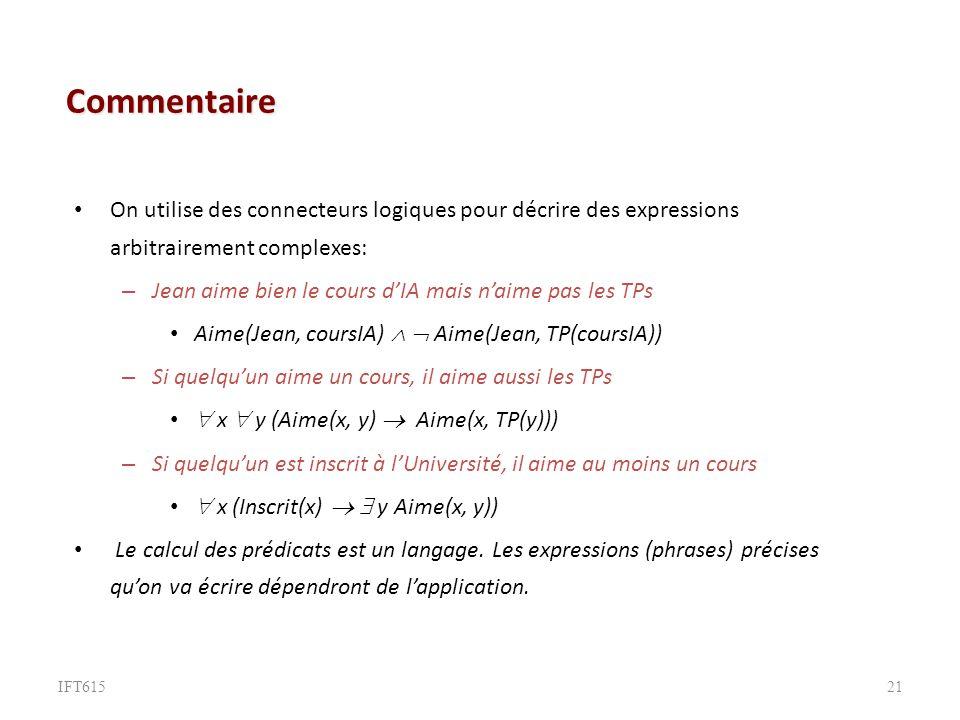 Commentaire On utilise des connecteurs logiques pour décrire des expressions arbitrairement complexes: – Jean aime bien le cours dIA mais naime pas les TPs Aime(Jean, coursIA) Aime(Jean, TP(coursIA)) – Si quelquun aime un cours, il aime aussi les TPs x y (Aime(x, y) Aime(x, TP(y))) – Si quelquun est inscrit à lUniversité, il aime au moins un cours x (Inscrit(x) y Aime(x, y)) Le calcul des prédicats est un langage.