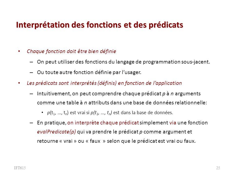 Interprétation des fonctions et des prédicats Chaque fonction doit être bien définie – On peut utiliser des fonctions du langage de programmation sous-jacent.