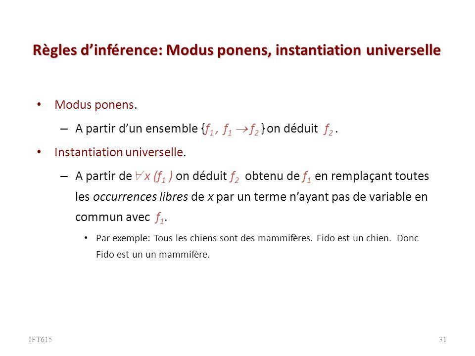 Règles dinférence: Modus ponens, instantiation universelle Modus ponens.