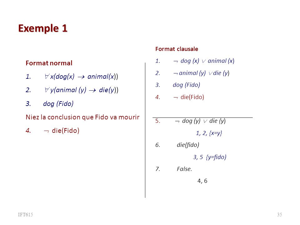 Exemple 1 Format normal 1.x(dog(x) animal(x)) 2.