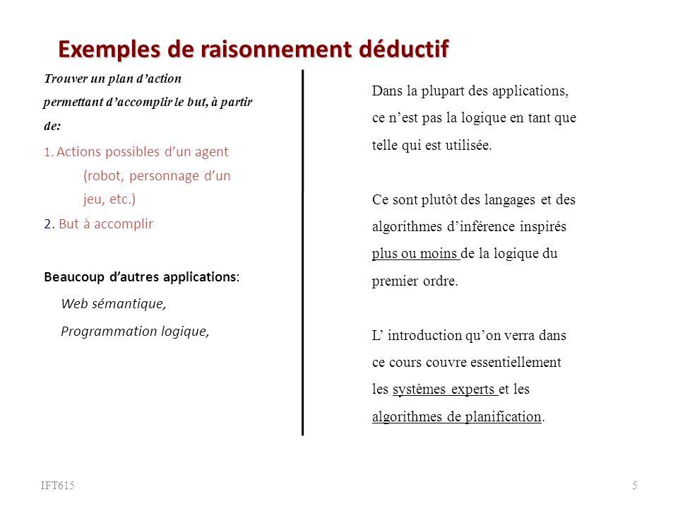 Exemples de raisonnement déductif Trouver un plan daction permettant daccomplir le but, à partir de: 1.