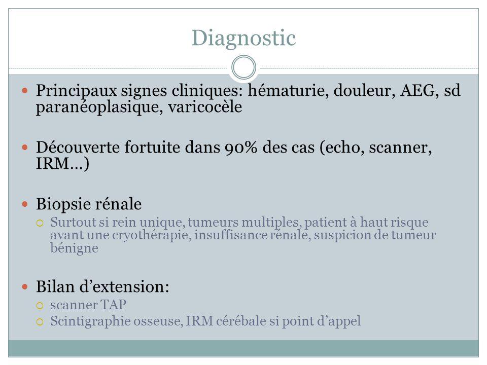 Pronostic 25% de métastases au diagnostic 25% développeront des métastases Facteurs de mauvais pronostic: Classification TNM Grade de Furhman Histologie Symptômes locaux, AEG, sd paranéoplasiques