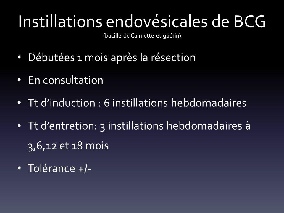 Instillations endovésicales de BCG (bacille de Calmette et guérin) Débutées 1 mois après la résection En consultation Tt dinduction : 6 instillations