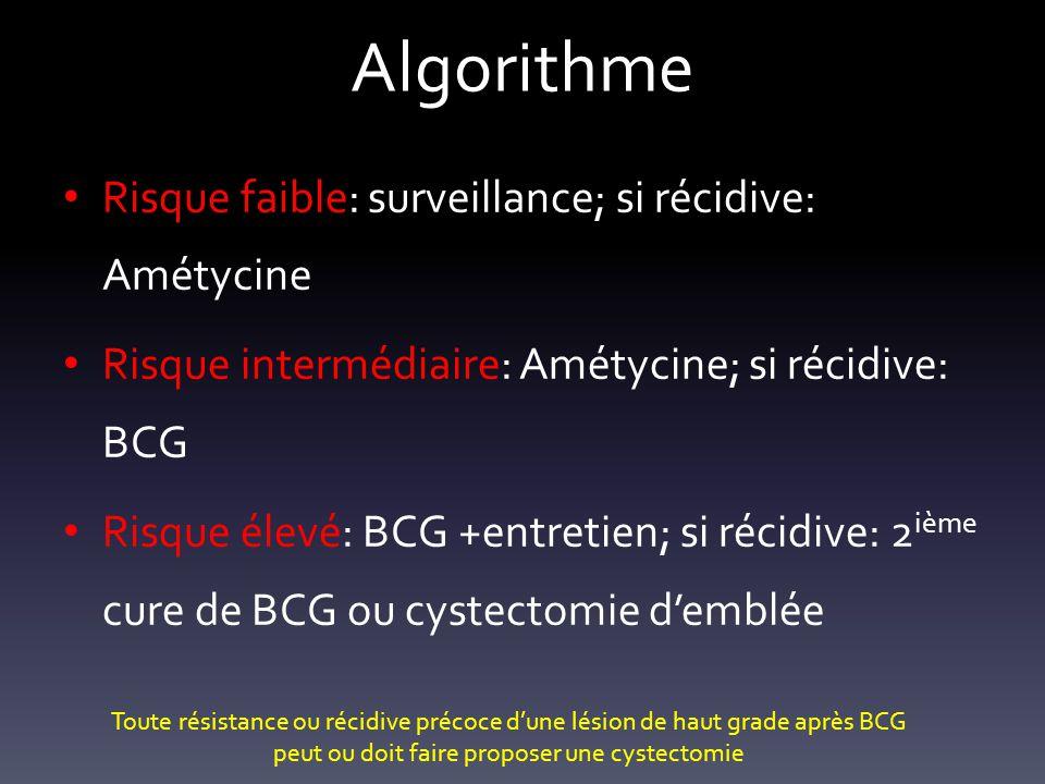 Algorithme Risque faible: surveillance; si récidive: Amétycine Risque intermédiaire: Amétycine; si récidive: BCG Risque élevé: BCG +entretien; si réci