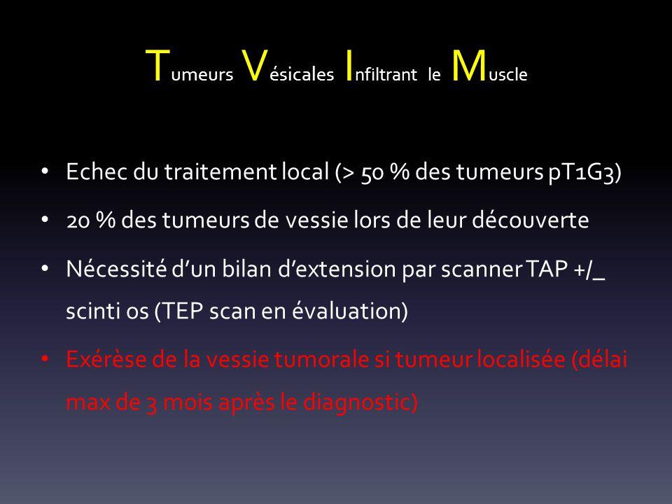 T umeurs V ésicales I nfiltrant le M uscle Echec du traitement local (> 50 % des tumeurs pT1G3) 20 % des tumeurs de vessie lors de leur découverte Néc