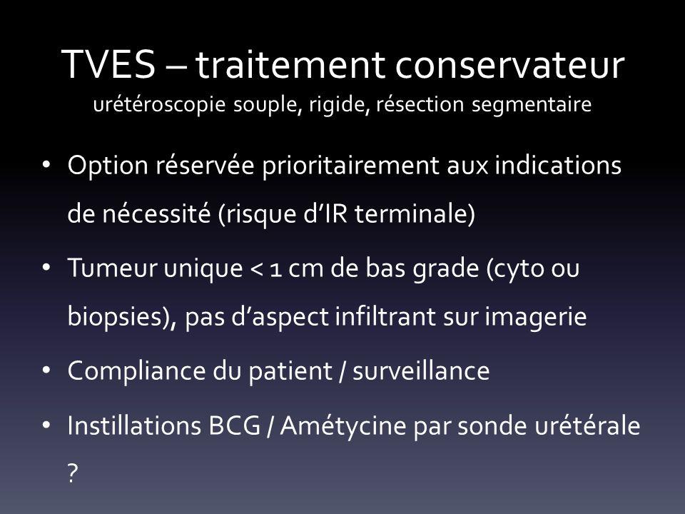 TVES – traitement conservateur urétéroscopie souple, rigide, résection segmentaire Option réservée prioritairement aux indications de nécessité (risqu