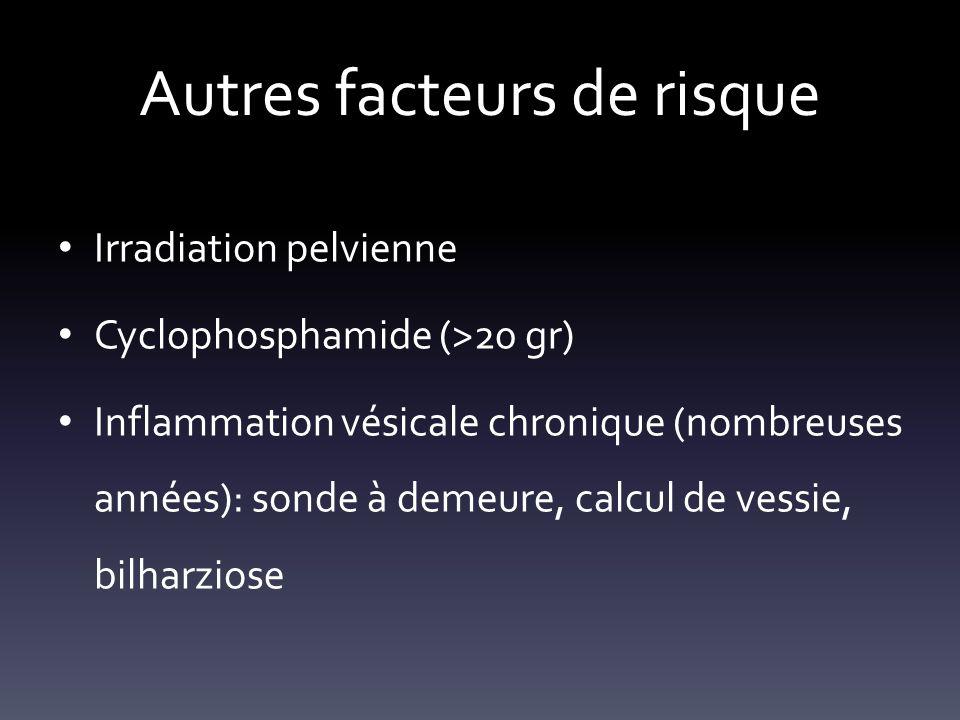 Autres facteurs de risque Irradiation pelvienne Cyclophosphamide (>20 gr) Inflammation vésicale chronique (nombreuses années): sonde à demeure, calcul