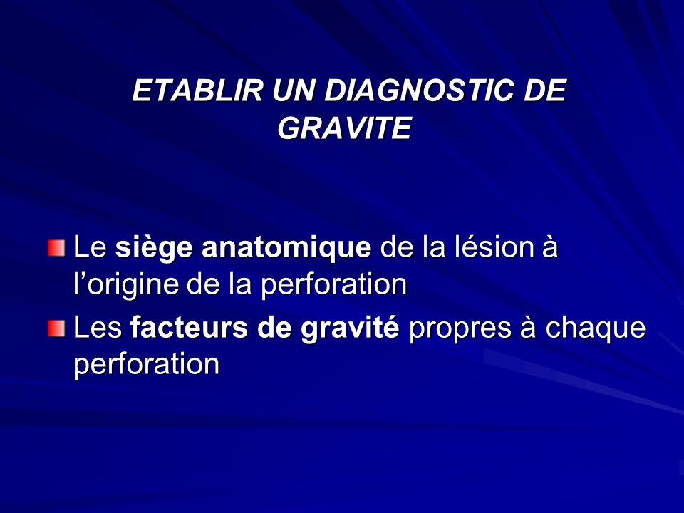 ETABLIR UN DIAGNOSTIC DE GRAVITE ETABLIR UN DIAGNOSTIC DE GRAVITE Le siège anatomique de la lésion à lorigine de la perforation Les facteurs de gravit