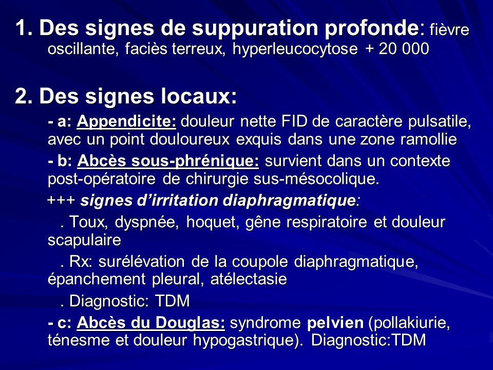 1. Des signes de suppuration profonde: fièvre oscillante, faciès terreux, hyperleucocytose + 20 000 2. Des signes locaux: - a: Appendicite: douleur ne