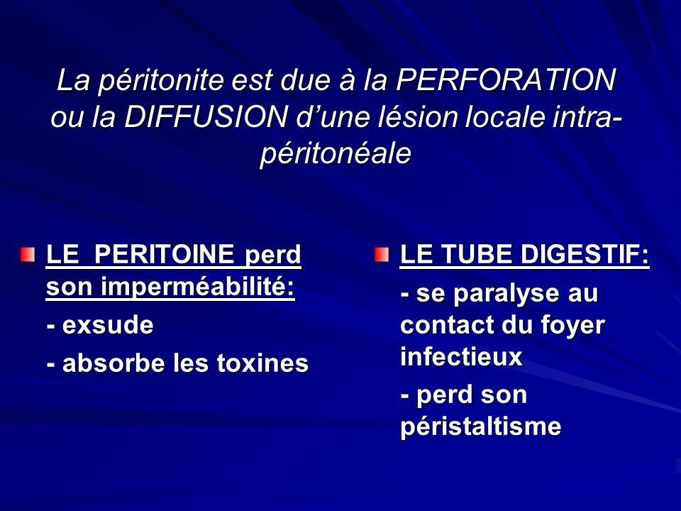 La péritonite est due à la PERFORATION ou la DIFFUSION dune lésion locale intra- péritonéale LE PERITOINE perd son imperméabilité: - exsude - absorbe