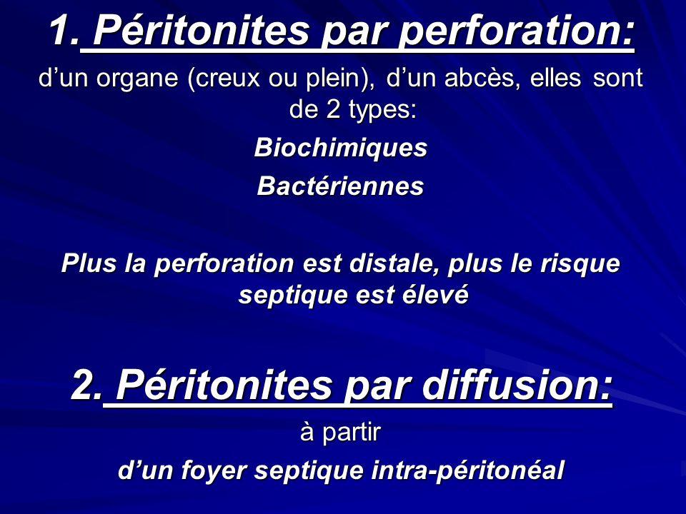 1. Péritonites par perforation: dun organe (creux ou plein), dun abcès, elles sont de 2 types: BiochimiquesBactériennes Plus la perforation est distal