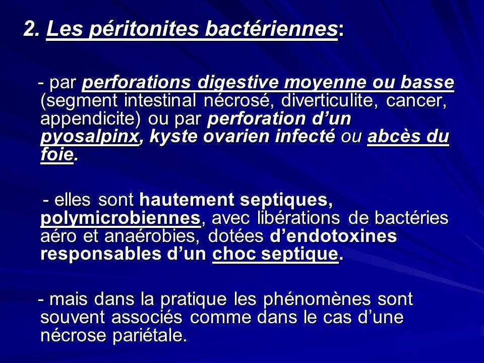 Les péritonites bactériennes: - par perforations digestive