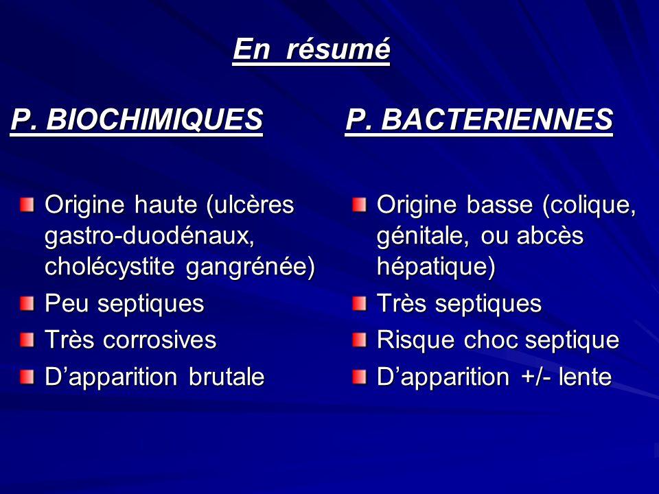 Appendicite Appendicite + abcès Appendicite au centre dune péritonite