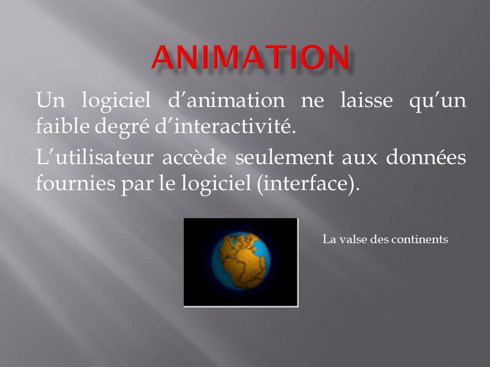 Un logiciel de simulation est fondé sur un modèle proposé par linterface, mais lutilisateur ny a pas accès.