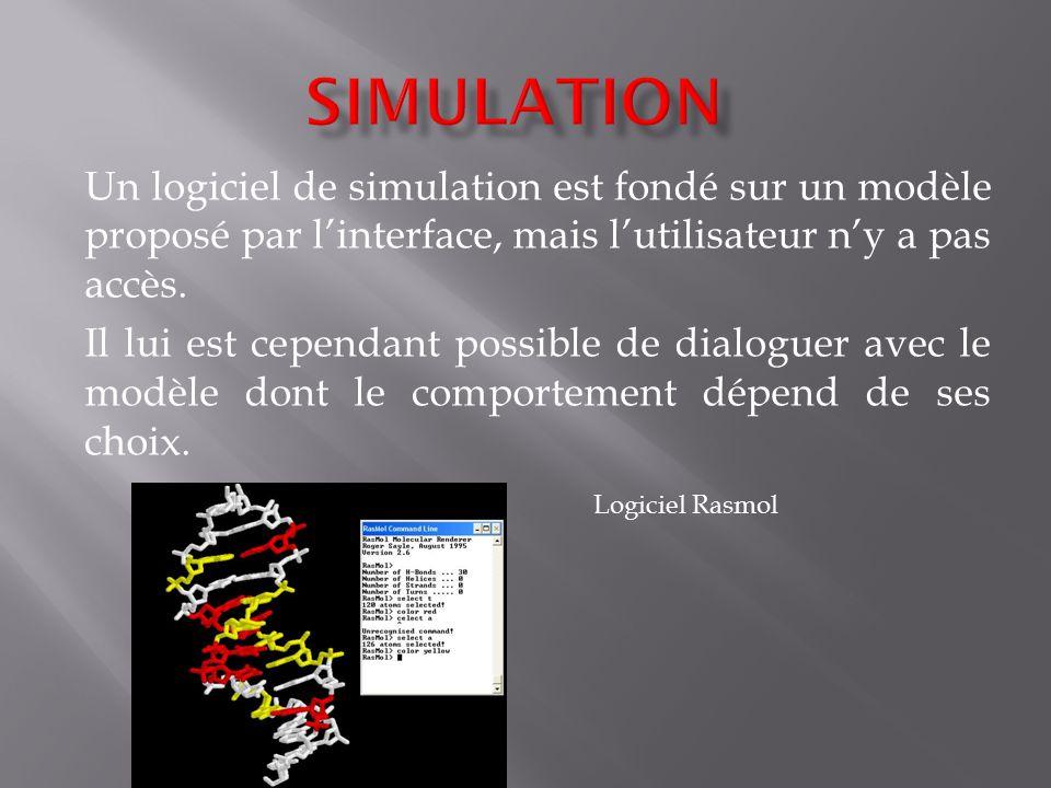 Un logiciel de simulation est fondé sur un modèle proposé par linterface, mais lutilisateur ny a pas accès. Il lui est cependant possible de dialoguer