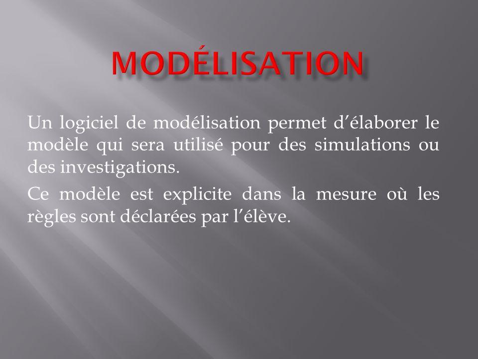 Un logiciel de modélisation permet délaborer le modèle qui sera utilisé pour des simulations ou des investigations. Ce modèle est explicite dans la me