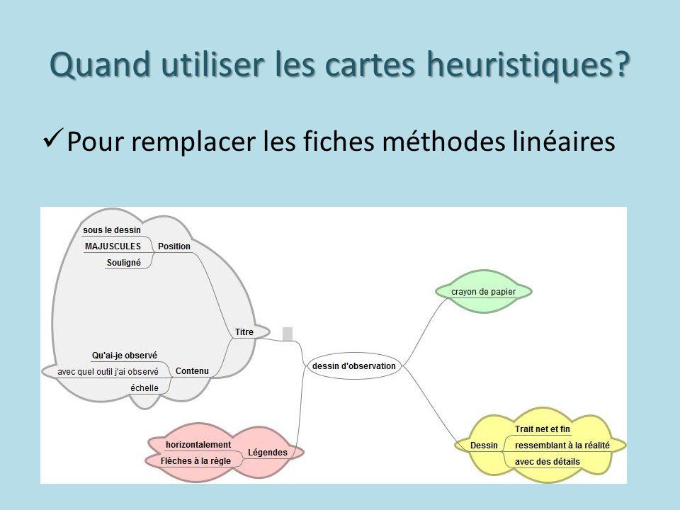 Quand utiliser les cartes heuristiques Pour remplacer les fiches méthodes linéaires