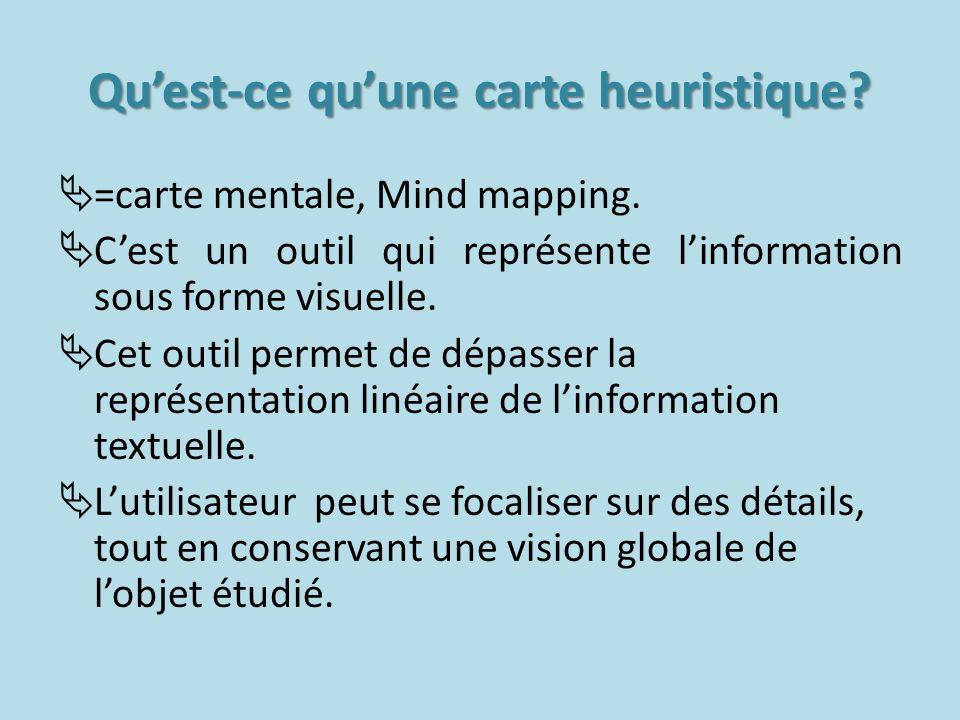Quest-ce quune carte heuristique? =carte mentale, Mind mapping. Cest un outil qui représente linformation sous forme visuelle. Cet outil permet de dép