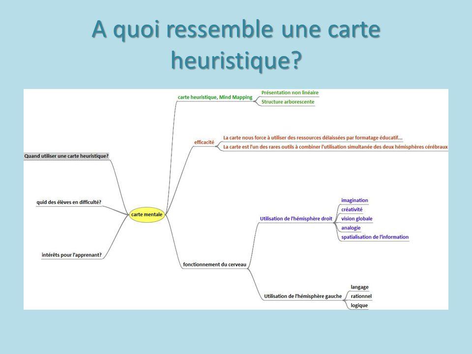 A quoi ressemble une carte heuristique