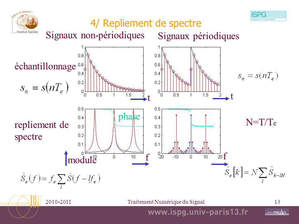 2010-2011Traitement Numérique du Signal13 module 4/ Repliement de spectre Signaux non-périodiques Signaux périodiques échantillonnage repliement de sp