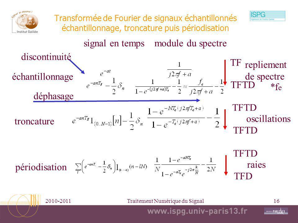 2010-2011Traitement Numérique du Signal16 Transformée de Fourier de signaux échantillonnés échantillonnage, troncature puis périodisation signal en te