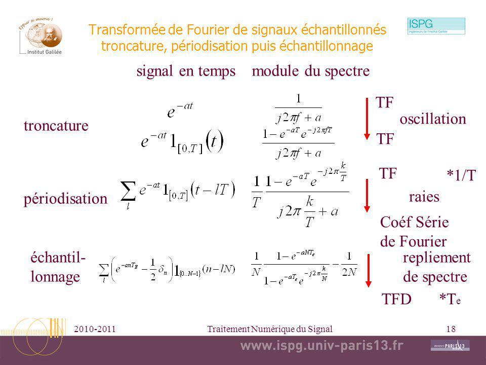 2010-2011Traitement Numérique du Signal18 Transformée de Fourier de signaux échantillonnés troncature, périodisation puis échantillonnage signal en te