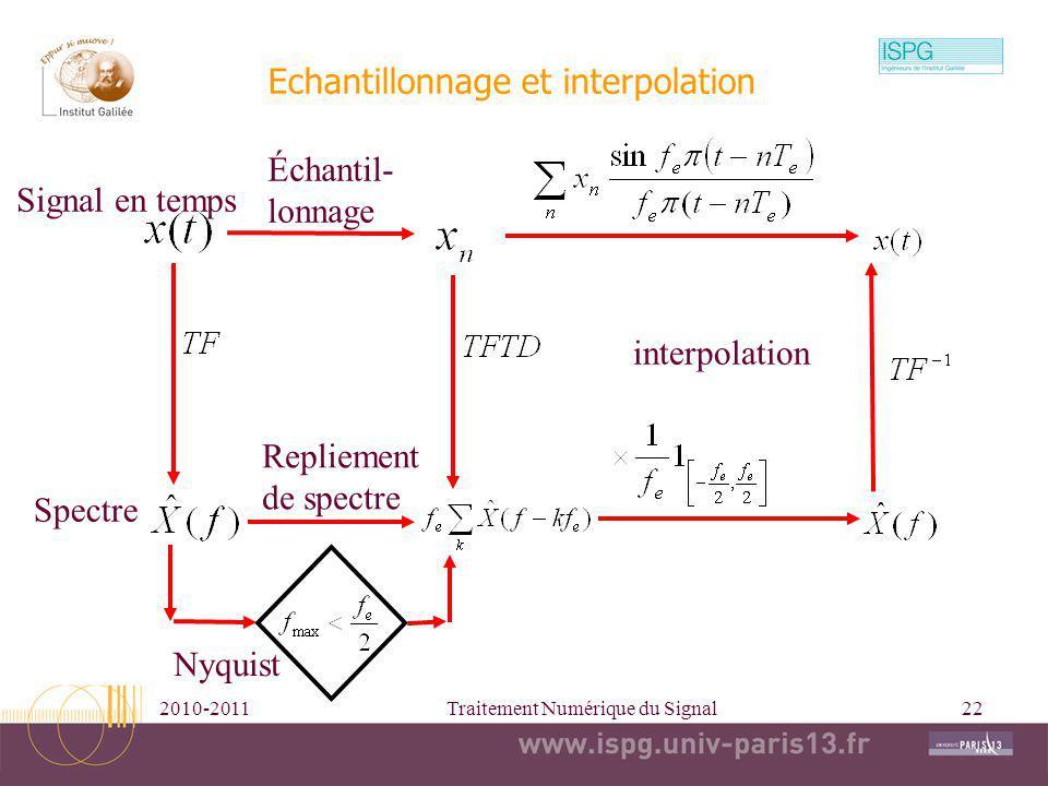 2010-2011Traitement Numérique du Signal22 Echantillonnage et interpolation Signal en temps Spectre Échantil- lonnage Repliement de spectre interpolati