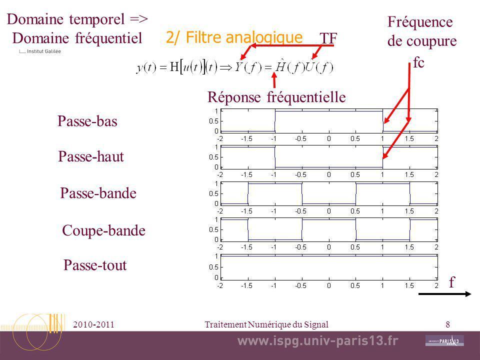 2010-2011Traitement Numérique du Signal8 2/ Filtre analogique Passe-bas Passe-haut Passe-bande Coupe-bande Passe-tout fc Fréquence de coupure f Répons