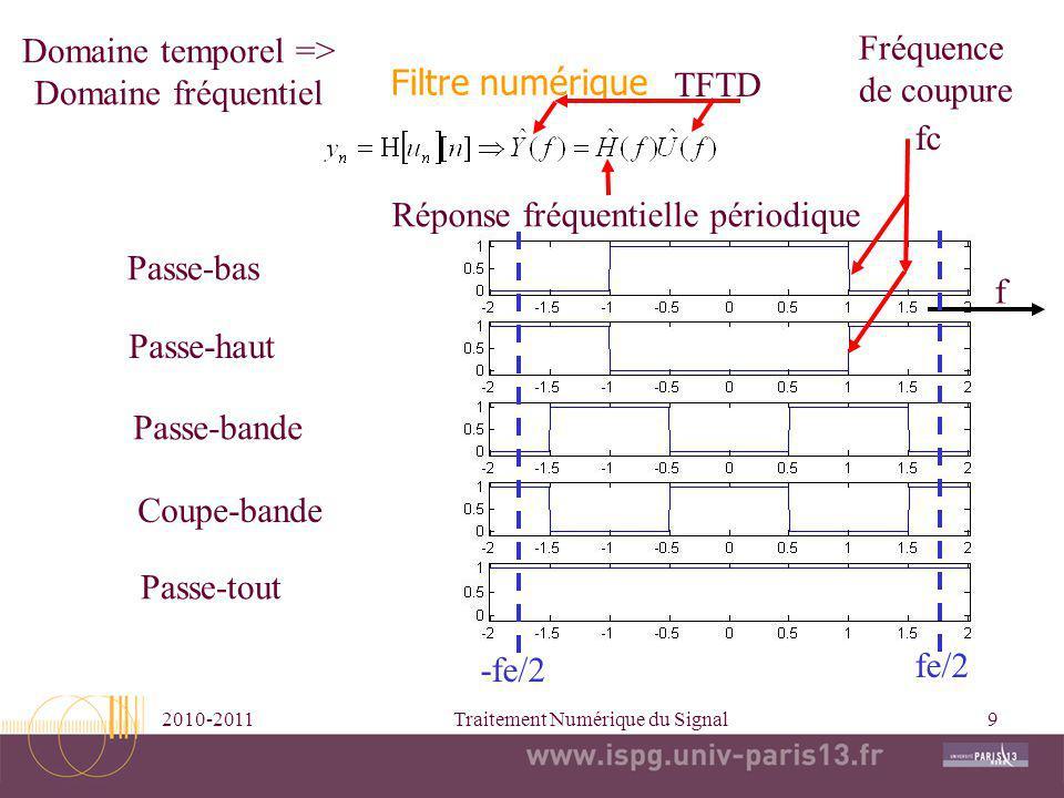 2010-2011Traitement Numérique du Signal9 Filtre numérique Passe-bas Passe-haut Passe-bande Coupe-bande Passe-tout fc Fréquence de coupure f Réponse fr
