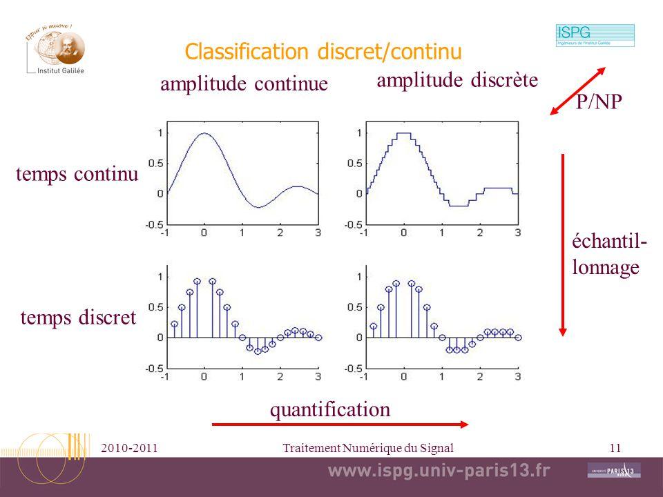 2010-2011Traitement Numérique du Signal11 Classification discret/continu amplitude continue amplitude discrète temps continu temps discret échantil- l