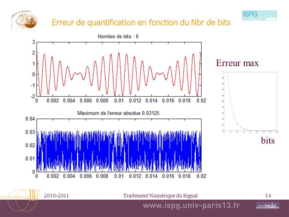 2010-2011Traitement Numérique du Signal14 Erreur de quantification en fonction du Nbr de bits bits Erreur max