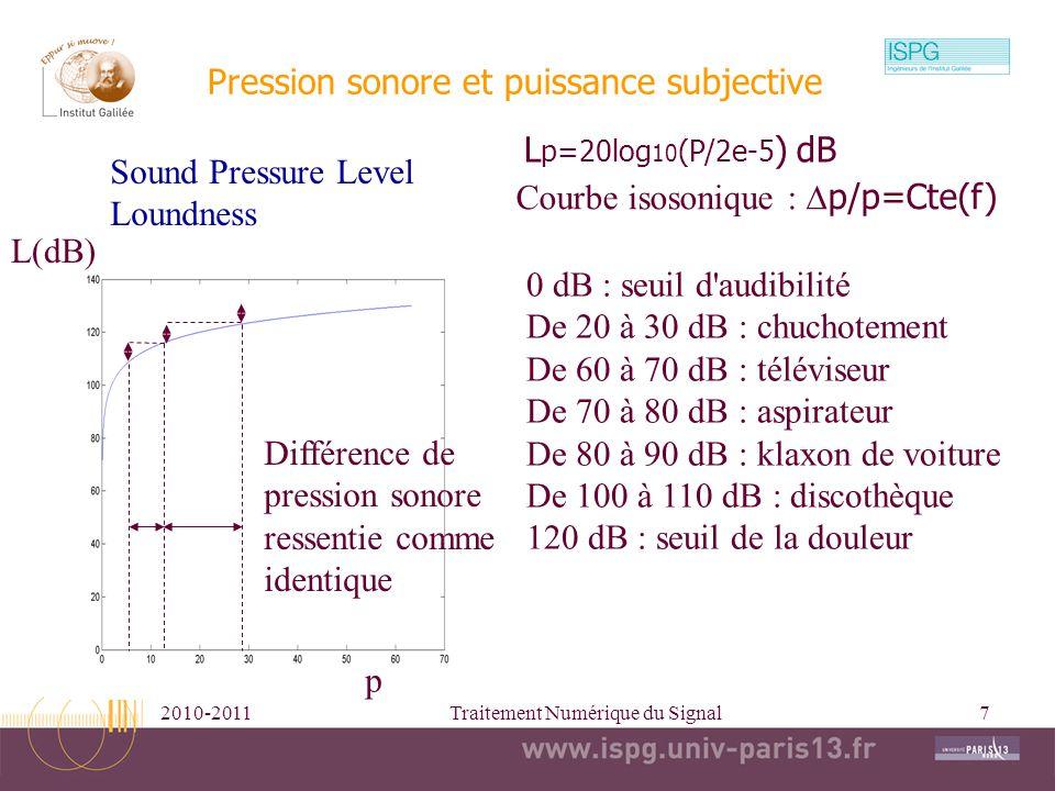 2010-2011Traitement Numérique du Signal7 Pression sonore et puissance subjective L p=20log 10 (P/2e-5 ) dB Sound Pressure Level Loundness Différence d