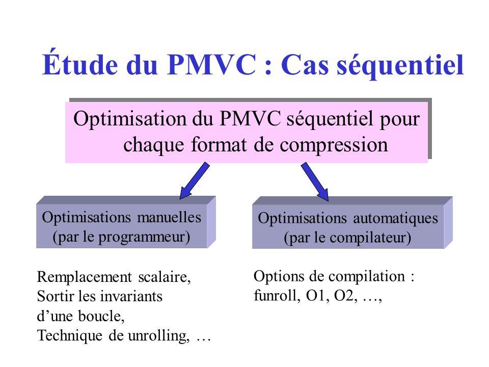 Optimisation du PMVC séquentiel pour chaque format de compression Étude du PMVC : Cas séquentiel Optimisations manuelles (par le programmeur) Optimisations automatiques (par le compilateur) Remplacement scalaire, Sortir les invariants dune boucle, Technique de unrolling, … Options de compilation : funroll, O1, O2, …,