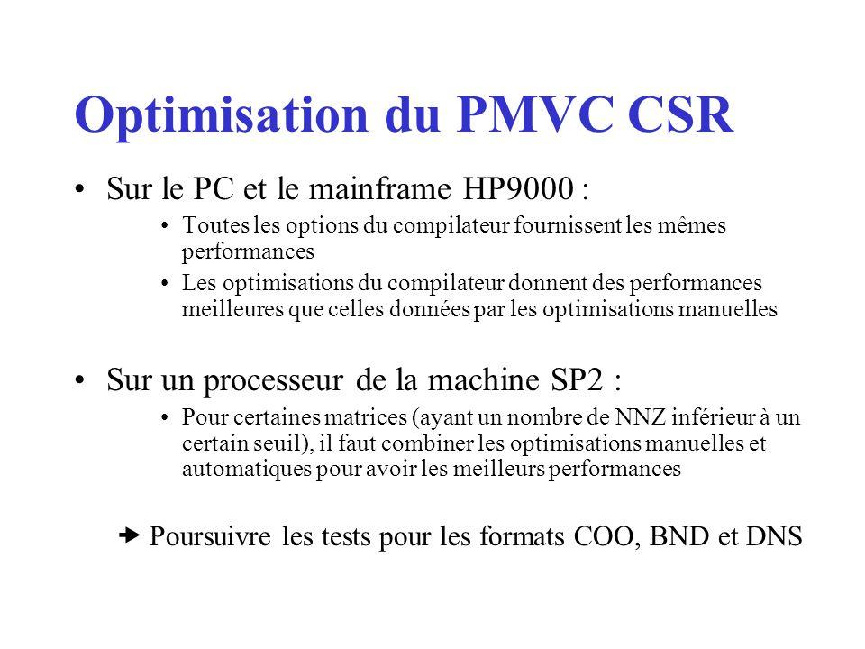 Sur le PC et le mainframe HP9000 : Toutes les options du compilateur fournissent les mêmes performances Les optimisations du compilateur donnent des performances meilleures que celles données par les optimisations manuelles Sur un processeur de la machine SP2 : Pour certaines matrices (ayant un nombre de NNZ inférieur à un certain seuil), il faut combiner les optimisations manuelles et automatiques pour avoir les meilleurs performances Poursuivre les tests pour les formats COO, BND et DNS Optimisation du PMVC CSR