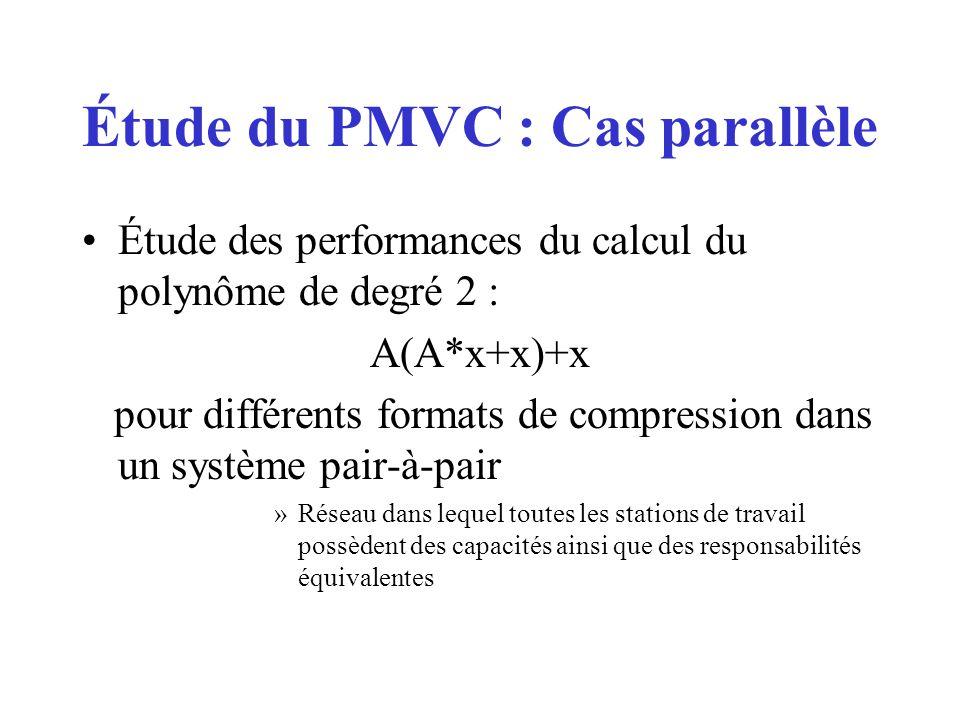Étude des performances du calcul du polynôme de degré 2 : A(A*x+x)+x pour différents formats de compression dans un système pair-à-pair »Réseau dans lequel toutes les stations de travail possèdent des capacités ainsi que des responsabilités équivalentes Étude du PMVC : Cas parallèle