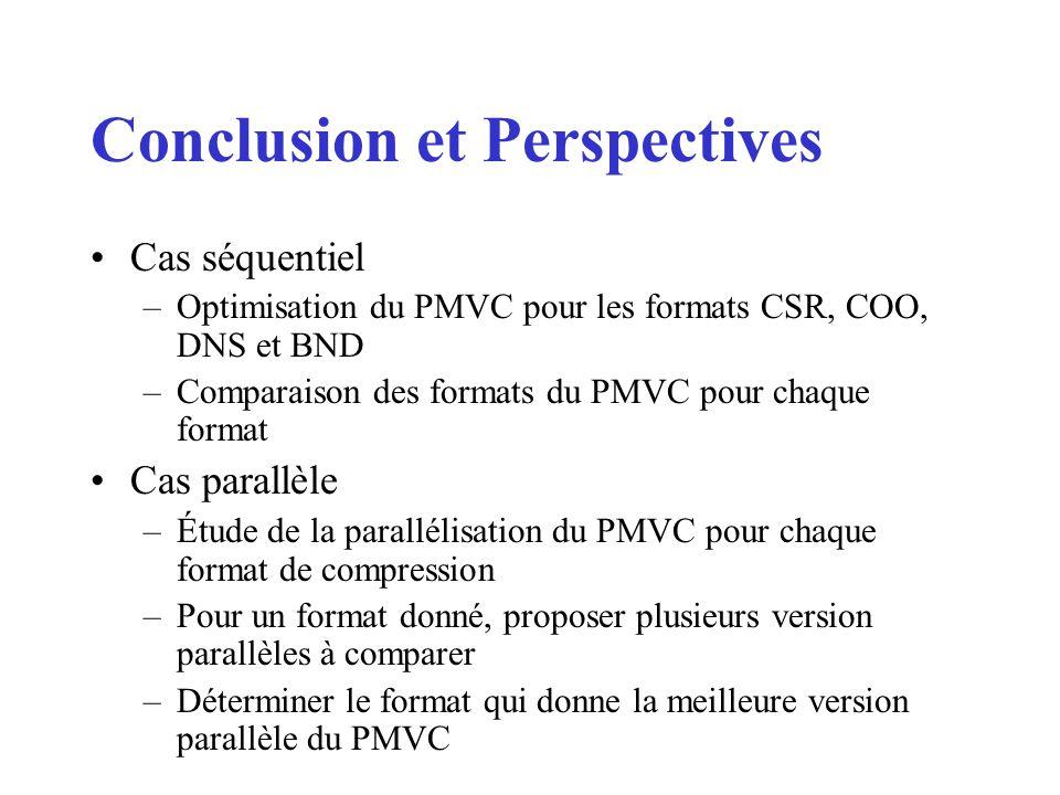 Conclusion et Perspectives Cas séquentiel –Optimisation du PMVC pour les formats CSR, COO, DNS et BND –Comparaison des formats du PMVC pour chaque format Cas parallèle –Étude de la parallélisation du PMVC pour chaque format de compression –Pour un format donné, proposer plusieurs version parallèles à comparer –Déterminer le format qui donne la meilleure version parallèle du PMVC