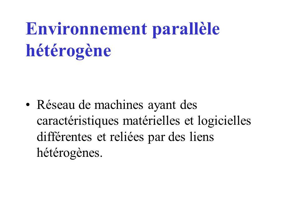 Environnement parallèle hétérogène Réseau de machines ayant des caractéristiques matérielles et logicielles différentes et reliées par des liens hétérogènes.