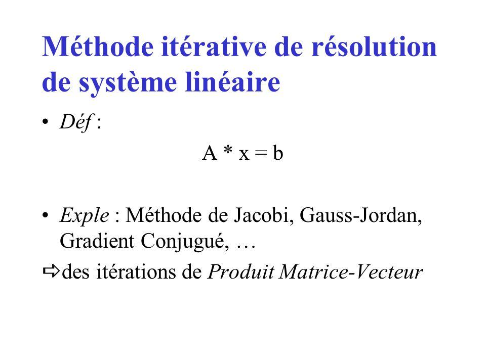 Méthode itérative de résolution de système linéaire Déf : A * x = b Exple : Méthode de Jacobi, Gauss-Jordan, Gradient Conjugué, … des itérations de Produit Matrice-Vecteur