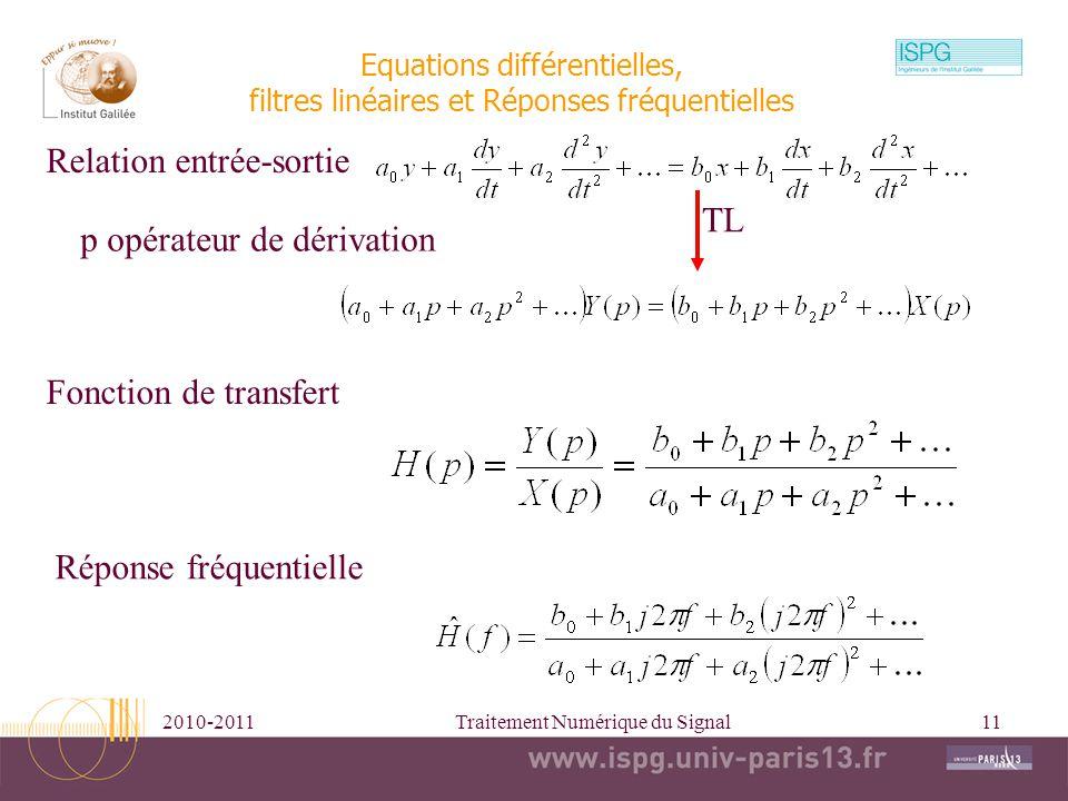 2010-2011Traitement Numérique du Signal12 Pôles, zéros et allure de la réponse fréquentielle Relation entrée-sortie Fonction de transfert factorisation zéros pôles Module de la réponse fréquentielle Phase de la réponse fréquentielle