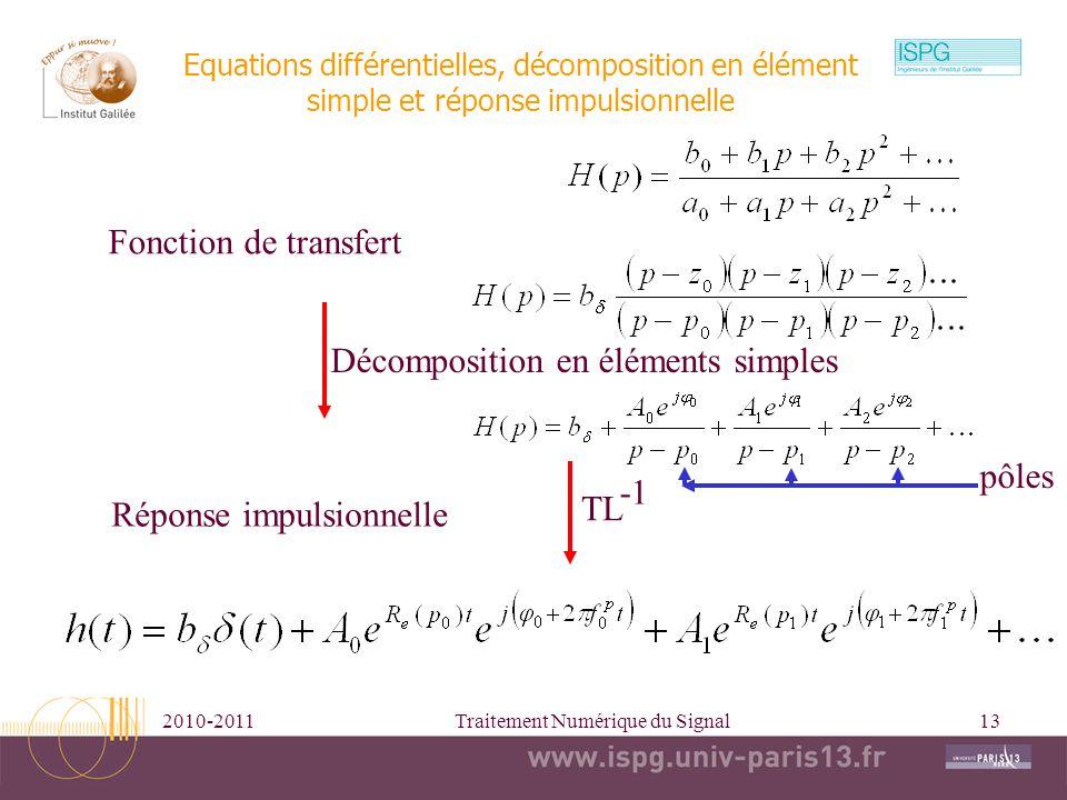 2010-2011Traitement Numérique du Signal14 6/ Filtres stables / Filtres à minimum de phase Le filtre est stable si: Le filtre est à minimum de phase si: Re(p) Im(p) Zone de stabilité Ordre du filtre = nombre de pôles